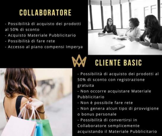 Imperya: Iscrizione Collaboratore, Iscrizione Cliente-Basic