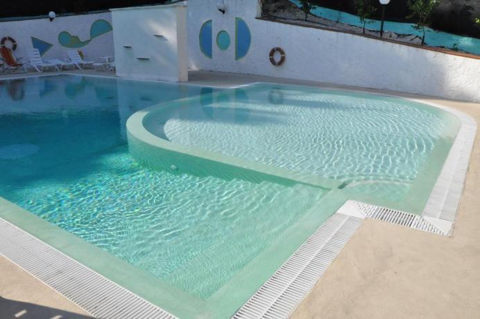 appartamenti con piscina esterna Gargano