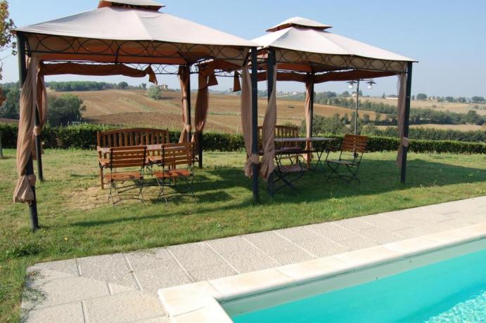 Giardino Attrezzato in Villa Vicino Lago in Umbria