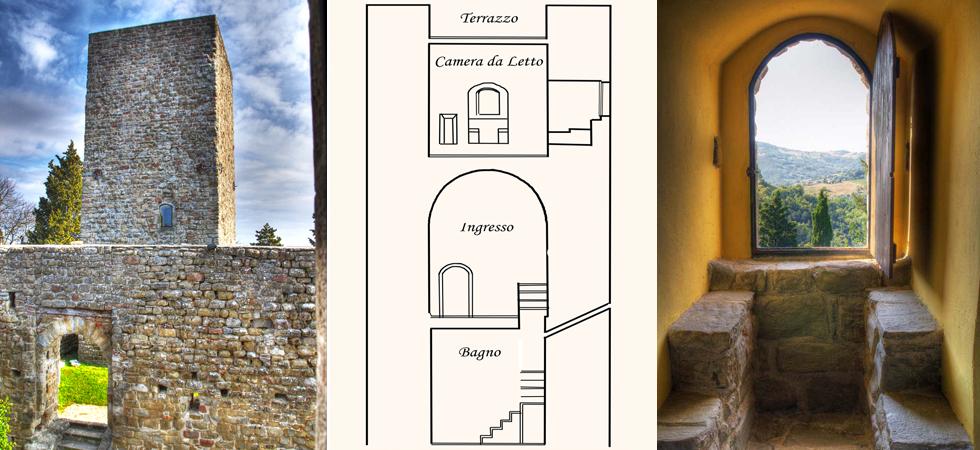 Camera sulla torre del Castello a Gubbio