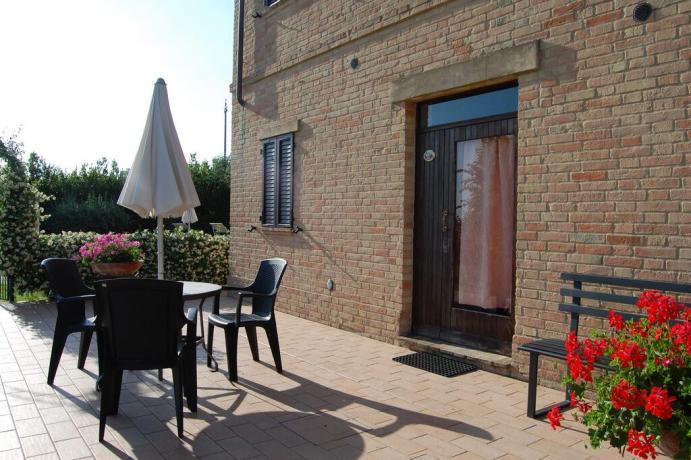 Vacanze ad Appignano vicino Macerata con giardino-privato
