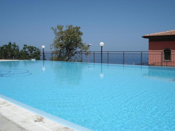 Piscina Hotel S.Agata con vista mare