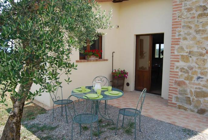 Giardino attrezzato privato Villa Clara San Vito