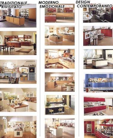 Tutte le marche di cucine migliori offerte di cucine for Cucine di marca