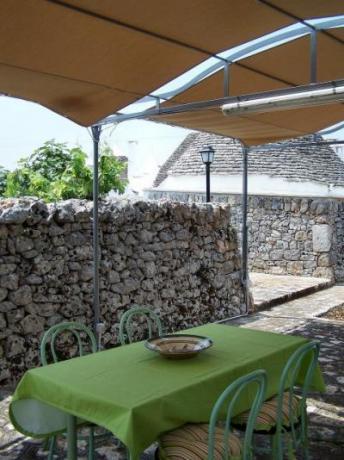 Trulli in formula Residence, Bari, Puglia