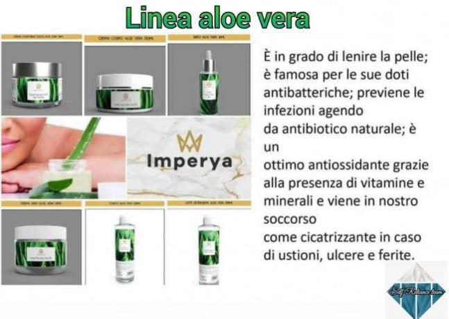 IMPERYA: Linea Aloe Vera