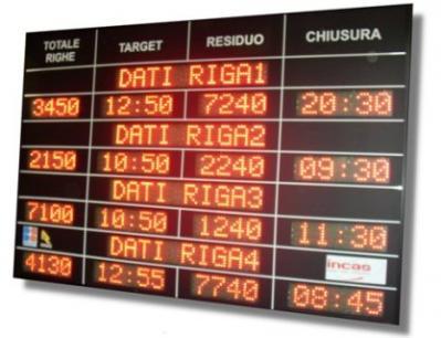 Tabelloni a Led industriali: orario treni e pulmann