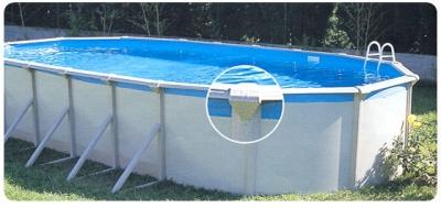 Assistenza Agriturismi con piscina Lombardia