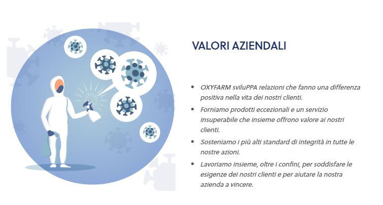 Oxyfarm vendita Ozonizzatori: Valori Aziendali
