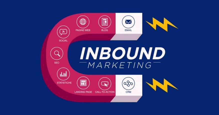 Inbound Marketing, Farsi trovare dai clienti estranei