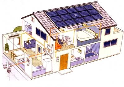 Pannelli fotovoltaici preventivi e prezzo impianto - Impianto allarme casa prezzi ...