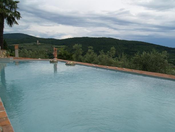 Relais con piscina a Calenzano vicino Prato