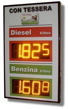 tabelloni vissulizzatori prezzo carburante umbria