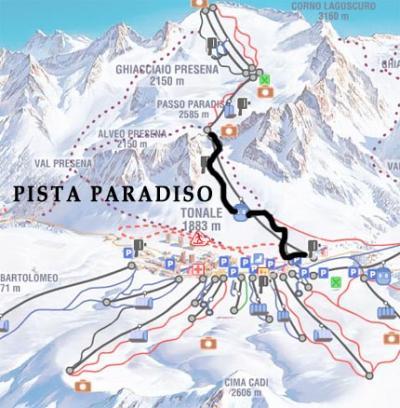 Black slopes, blue slopes or red slopes