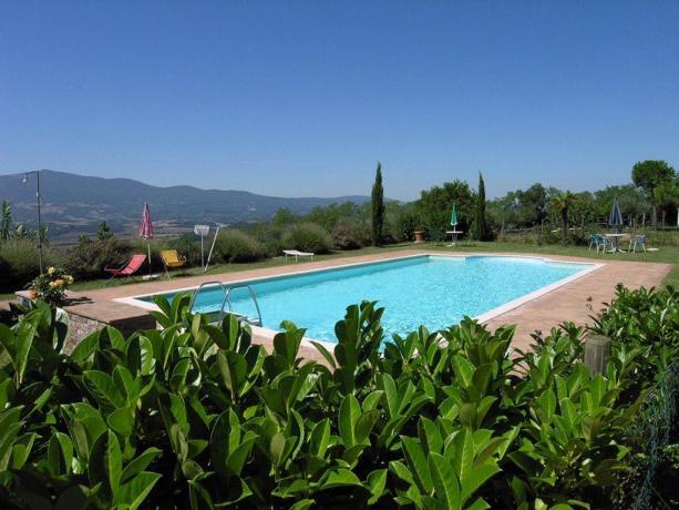 Agriturismo piscina e Ristorante a Città della Pieve