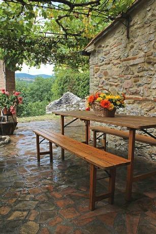 Relax a Forra di Prodo, Orvieto