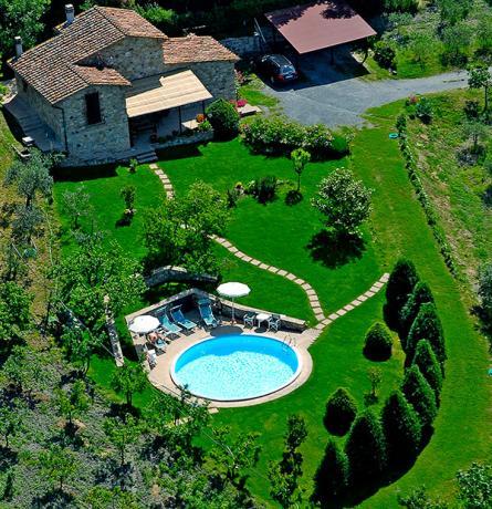 Villa Centopino in Toscana vista aerea