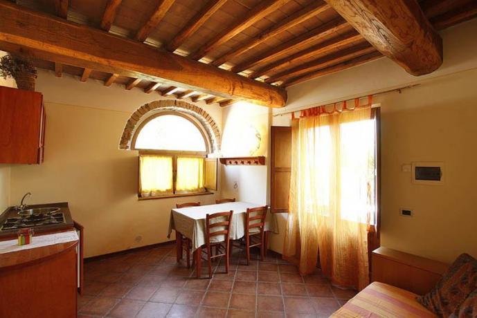 Cucina Appartamento Artemisia agriturismo vicino Teatro Silenzio