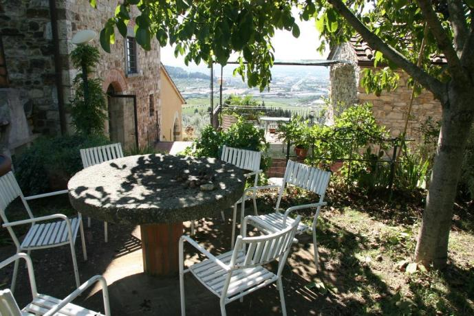 Relais Calenzano vicino Prato ideale soggiorni relax
