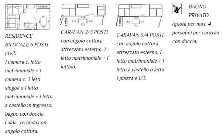 Appartamenti in Villaggio in formula residence e hotel