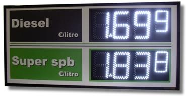 visualizzatori prezzo carburante perugia