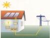 promozione diffusione del fotovoltaico
